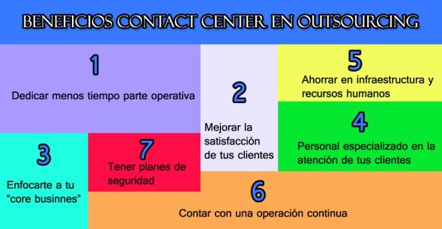 Beneficios Contact Center Outsourcing