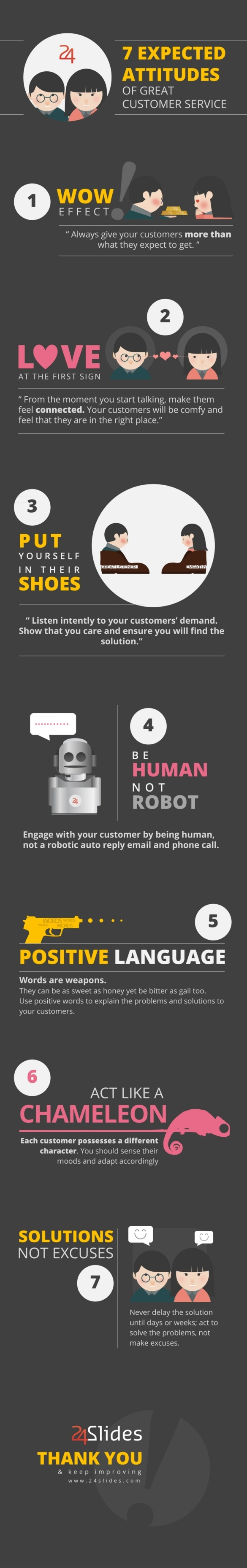 7-actitudes-servicio-atencion-cliente-infografia